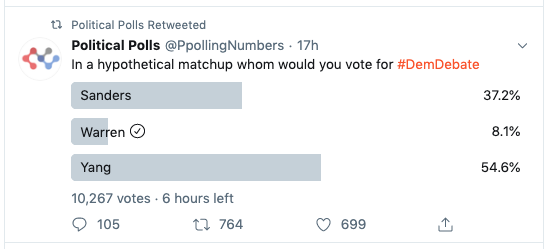 Good reminder to put approximately zero stock in the results of a Twitter poll twitter.com/PpollingNumber…