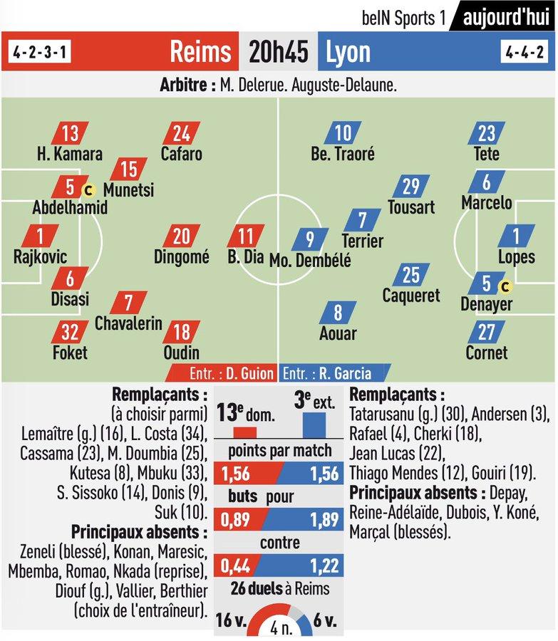 J19 : Le match Reims 1-1 Lyon  EMRFWLNXYAIavjJ?format=jpg&name=900x900