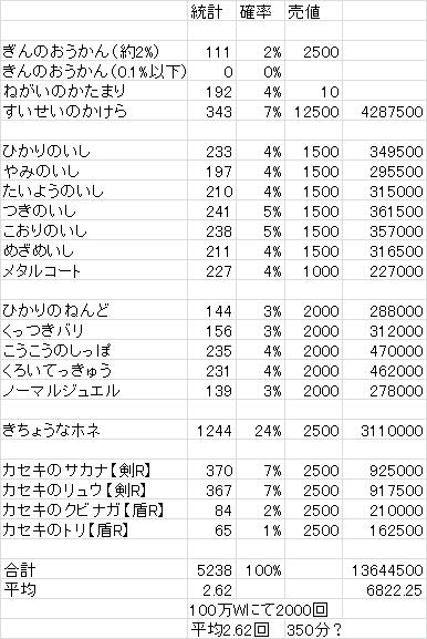 370 剣盾