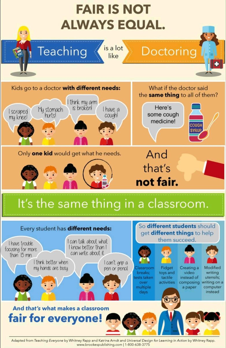 Fair is not Equal...
