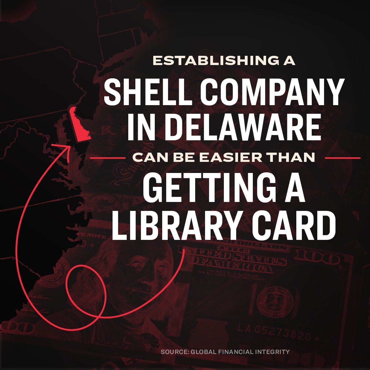 Establishing a shell company in Delaware can be easier than getting a library card.