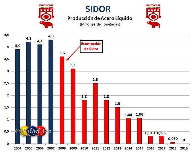 Colombia - Venezuela crisis economica - Página 11 EMa2_7sWkAAniJe?format=jpg&name=small