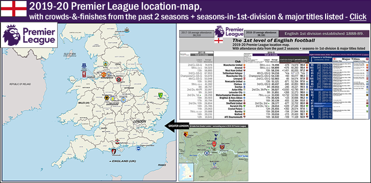 Billsportsmaps On Twitter 2019 20 Premier League Location Map With Chart Including 18 19 Crowds Amp Finish Titles Amp Seasons In 1st Division Top Of The Table Chart Showing Each Of The 8 Top Teams Managers Amp Their Leading Scorer Map