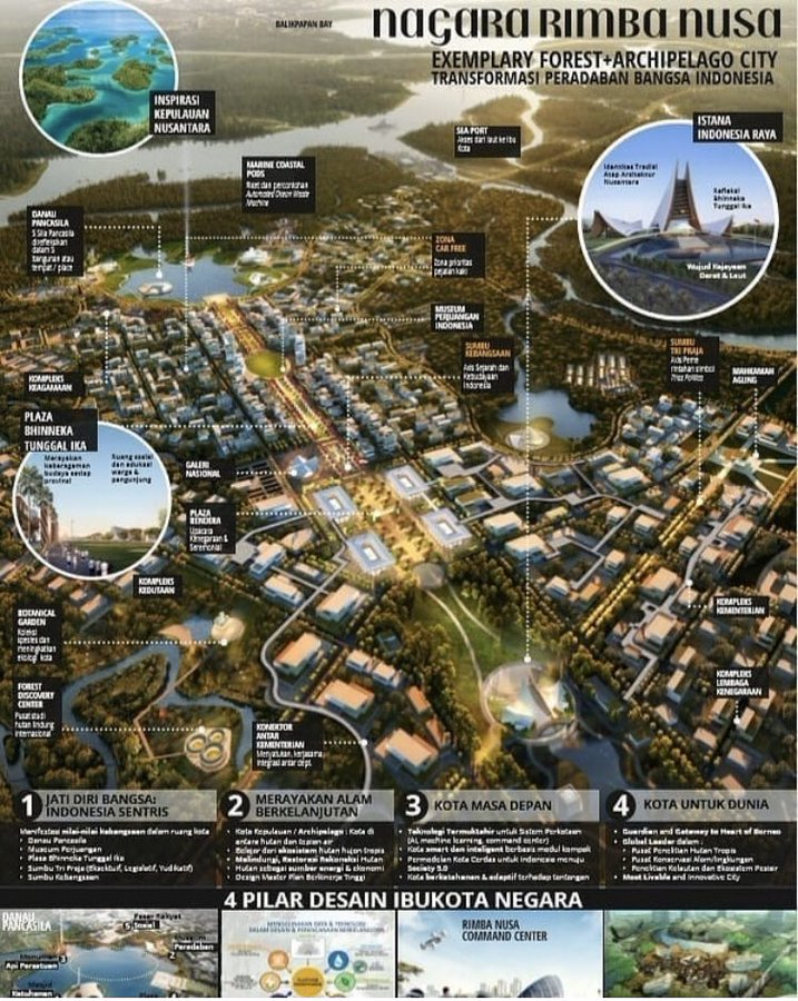 Pemenang sayembara desain ibu kota baru
