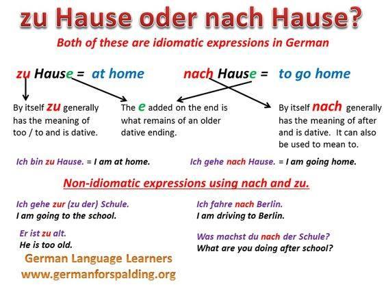 #GermanPrepositions #Präpositionen #GermanVocabulary #Wortschatz #LearnGerman #DeutschLernen #GermanGrammar #Deutsch #Deutschland #LearnANewLanguage #DaF #Germany #German #Language #LanguageLearning #LanguageLovers #LanguageExchange #ForeignLanguage #ForeignLanguagespic.twitter.com/5RCXJ1FAQw