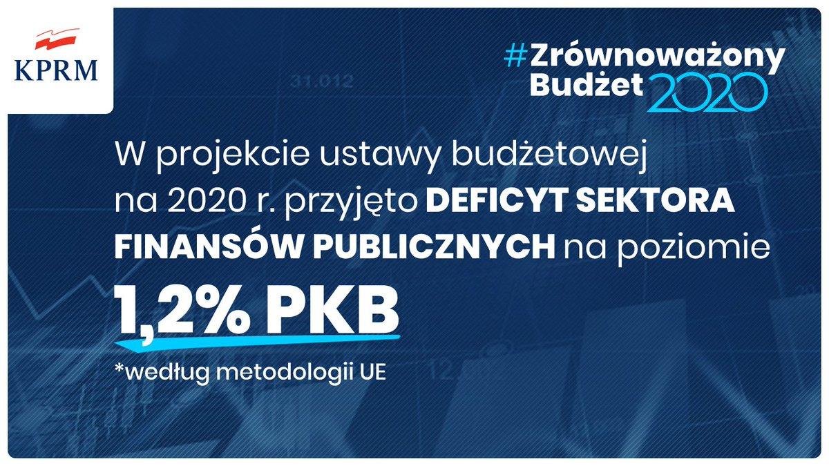 Twitter Trends In Poland Trendsmap