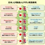 なるほど!?日本人が勘違いしやすい英語表現をまとめてみた!