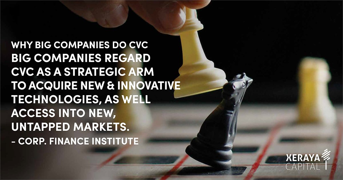 More big companies are getting into #CVC right now, and for good reason! #XerayaCapital #corporateventurecapital #venturecapital #privateequity  Read more: https://lnkd.in/fdrsJRB pic.twitter.com/P1vrYIlFZN