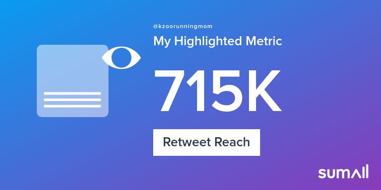 My week on Twitter 🎉: 14 Mentions, 226 Likes, 8 Retweets, 715K Retweet Reach, 3 New Followers. See yours with https://sumall.com/performancetweet?utm_source=twitter&utm_medium=publishing&utm_campaign=performance_tweet&utm_content=text_and_media&utm_term=ac904eb963affa56930780df…