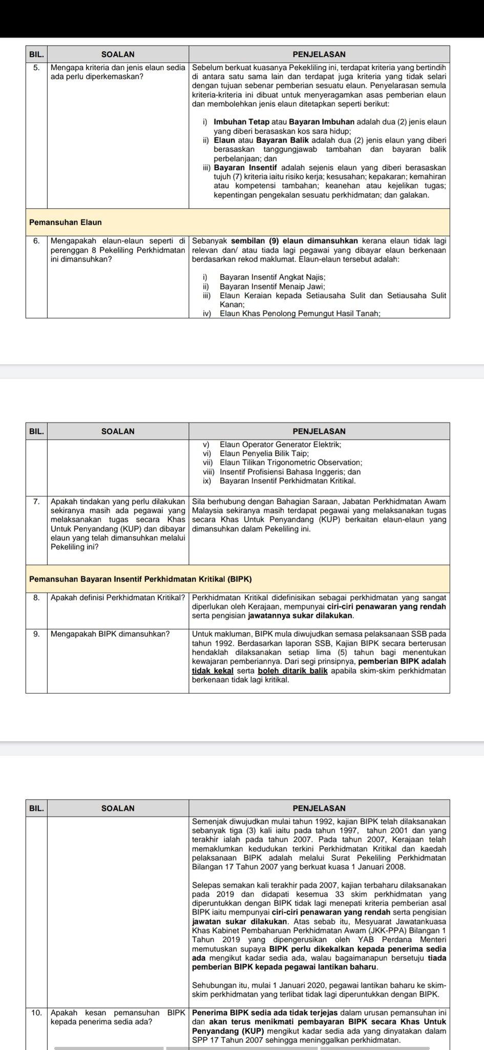 Pdf Kos Sara Hidup Tinggi Cabaran Dan Saranan Dr Khairul Hamimah Binti Mohammad Jodi Staff Academia Edu