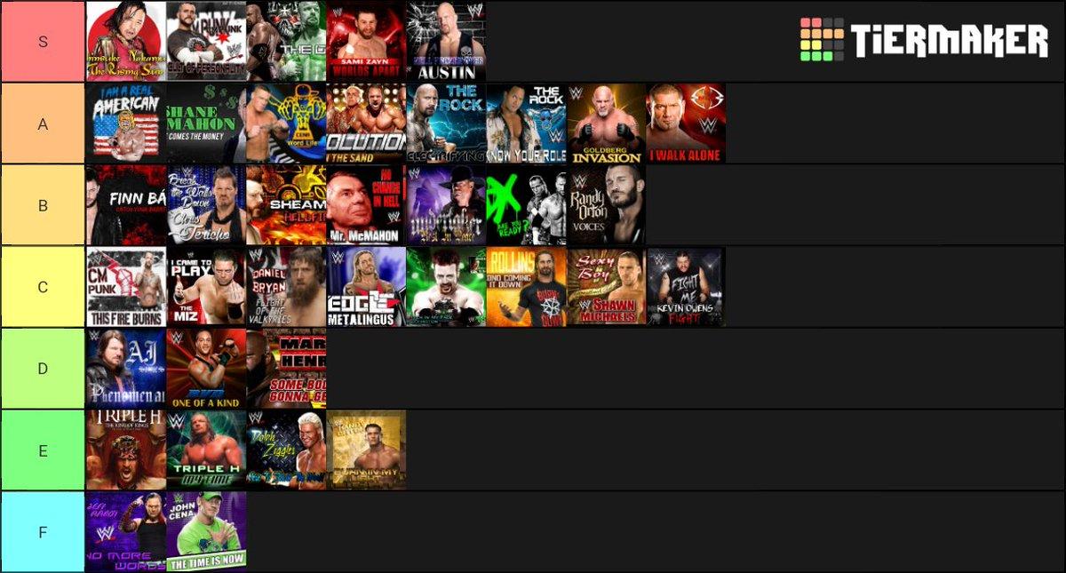 Simpsons Wrestling Tier List