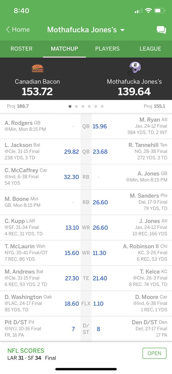 Went into my championship last night needing a #MondayNightMiracle and @Showtyme_33 came thru!! #FootClanTitle