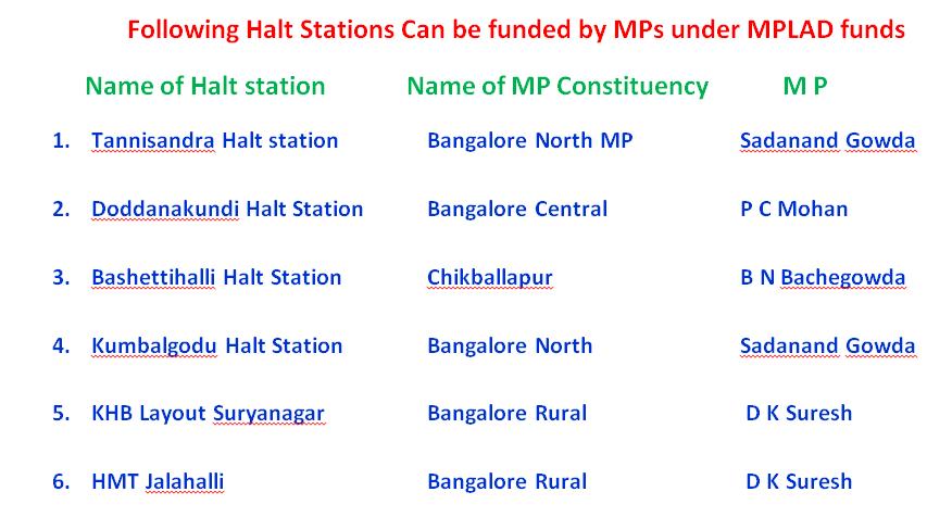 Halt stations