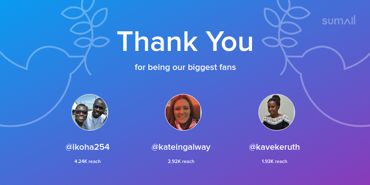 Our biggest fans this week: ikoha254, kateingalway, kavekeruth. Thank you! via sumall.com/thankyou?utm_s…