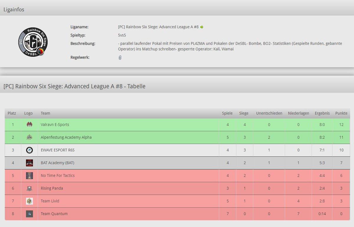 Winterpause 2 Bundesliga