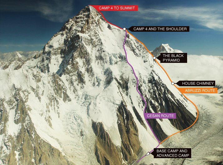 Early Booking Discount for Summer 2020: http://K2SummitClimb.com , http://GasherbrumClimb.com , http://BroadPeakClimb.com . Which one IS YOUR FAVORITE?  #K2 #Gasherbrum #BroadPeak #SummitClimb