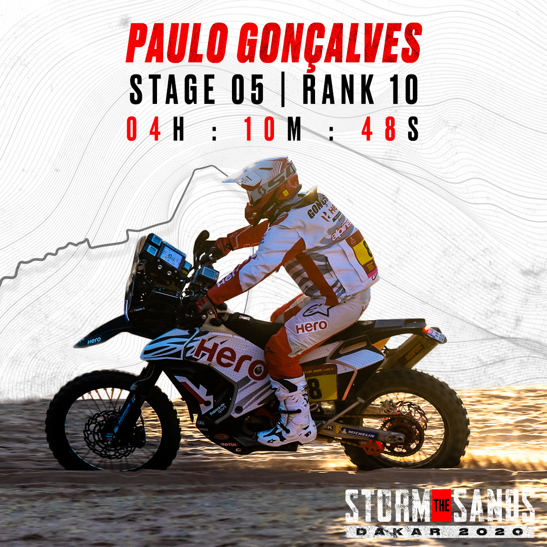 Dakar 2020 Stage 5 rankings. StormTheSands RaceTheLimits Dakar2020 https t.co ulpRQvzOXC