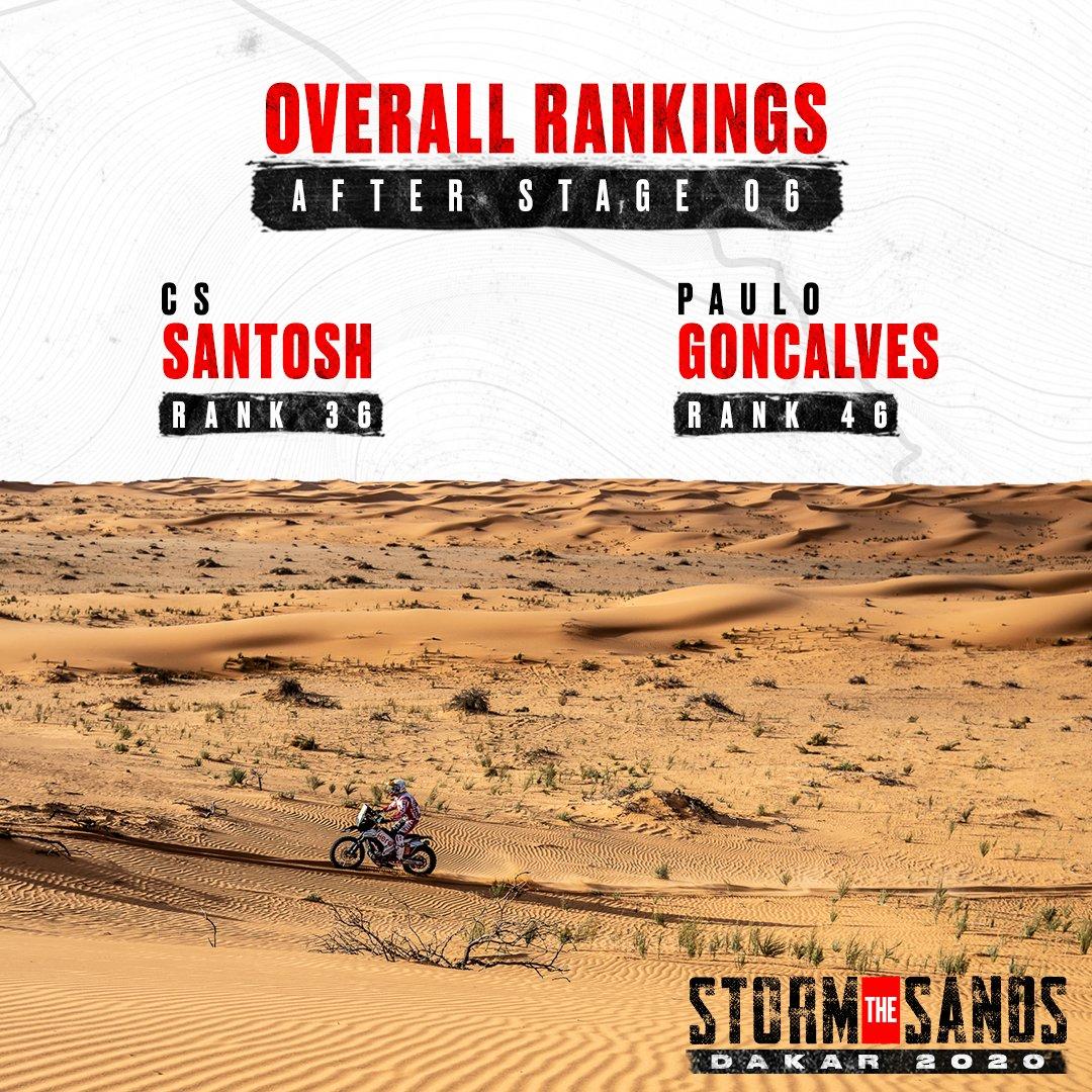 Dakar 2020 Stage 6 rankings. StormTheSands RaceTheLimits Dakar2020 https t.co Jeex3mnrON