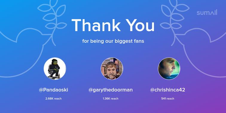 test Twitter Media - Our biggest fans this week: Pandaoski, garythedoorman, chrishinca42. Thank you! via https://t.co/SPozDQpAuj https://t.co/S3BsgO6lSk