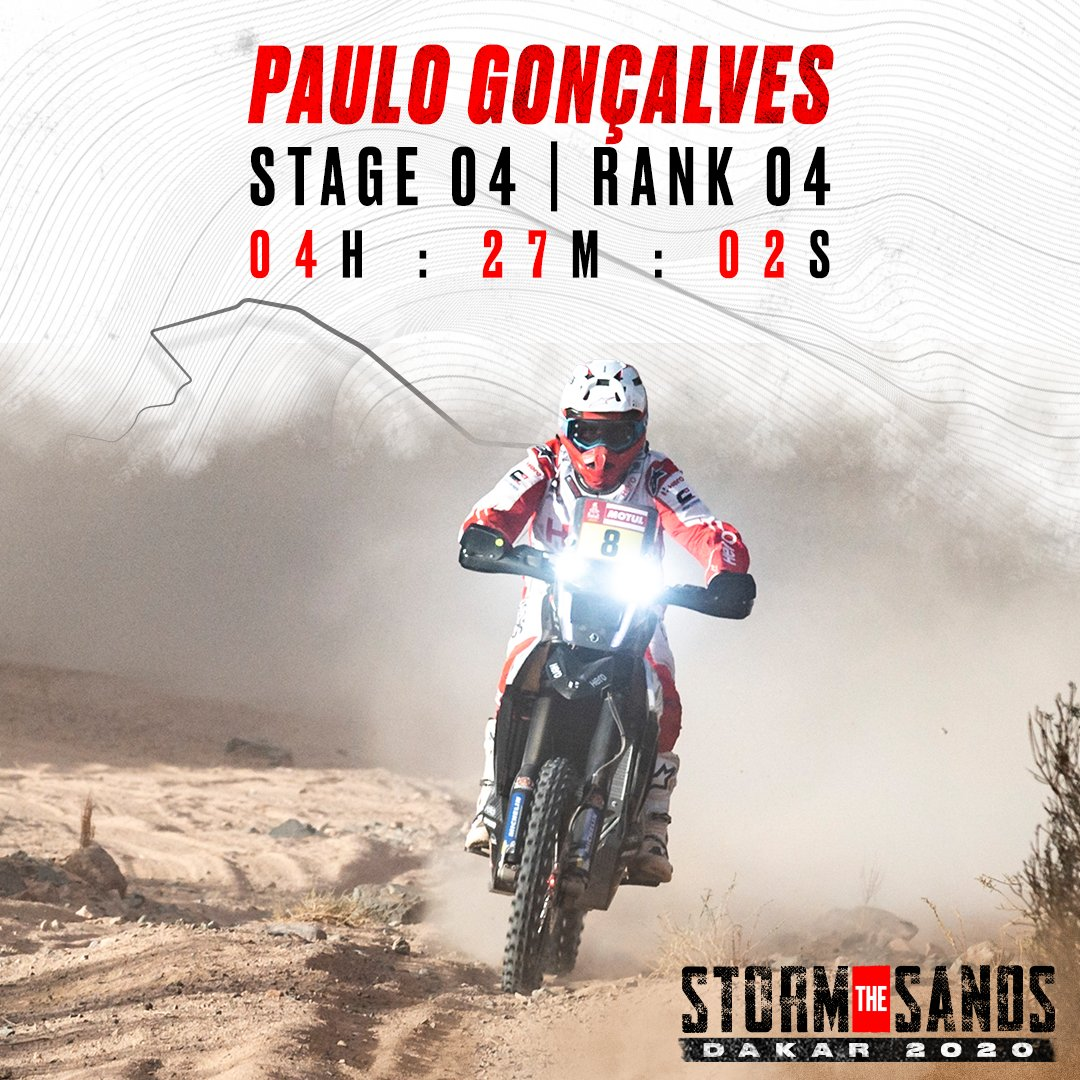 Dakar 2020 Stage 4 rankings. StormTheSands RaceTheLimits Dakar2020 https t.co BsbwYpYdQI
