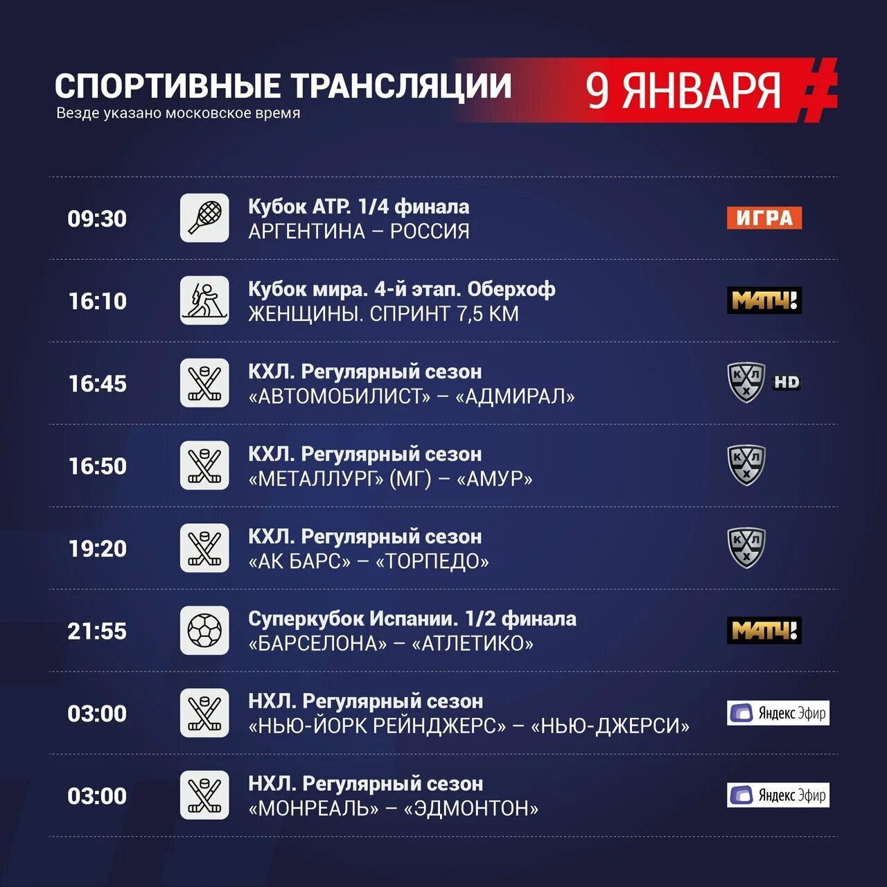 Спортивная телепрограмма Матч ТВ на 9 января