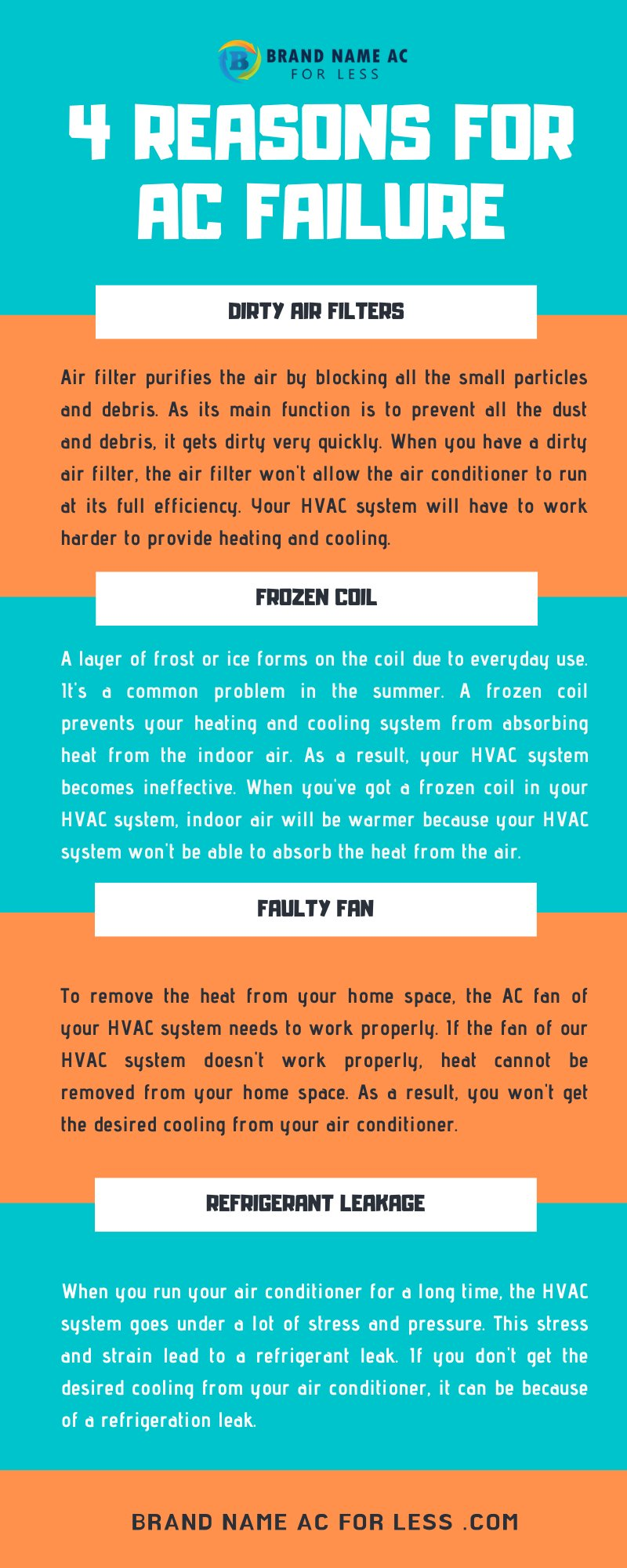 4 Reasons for AC failure