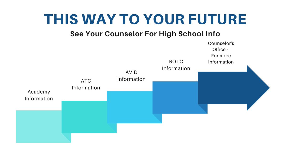 LKMS students 🦁, check in with your counselor for high information. Let's get ready for high school!