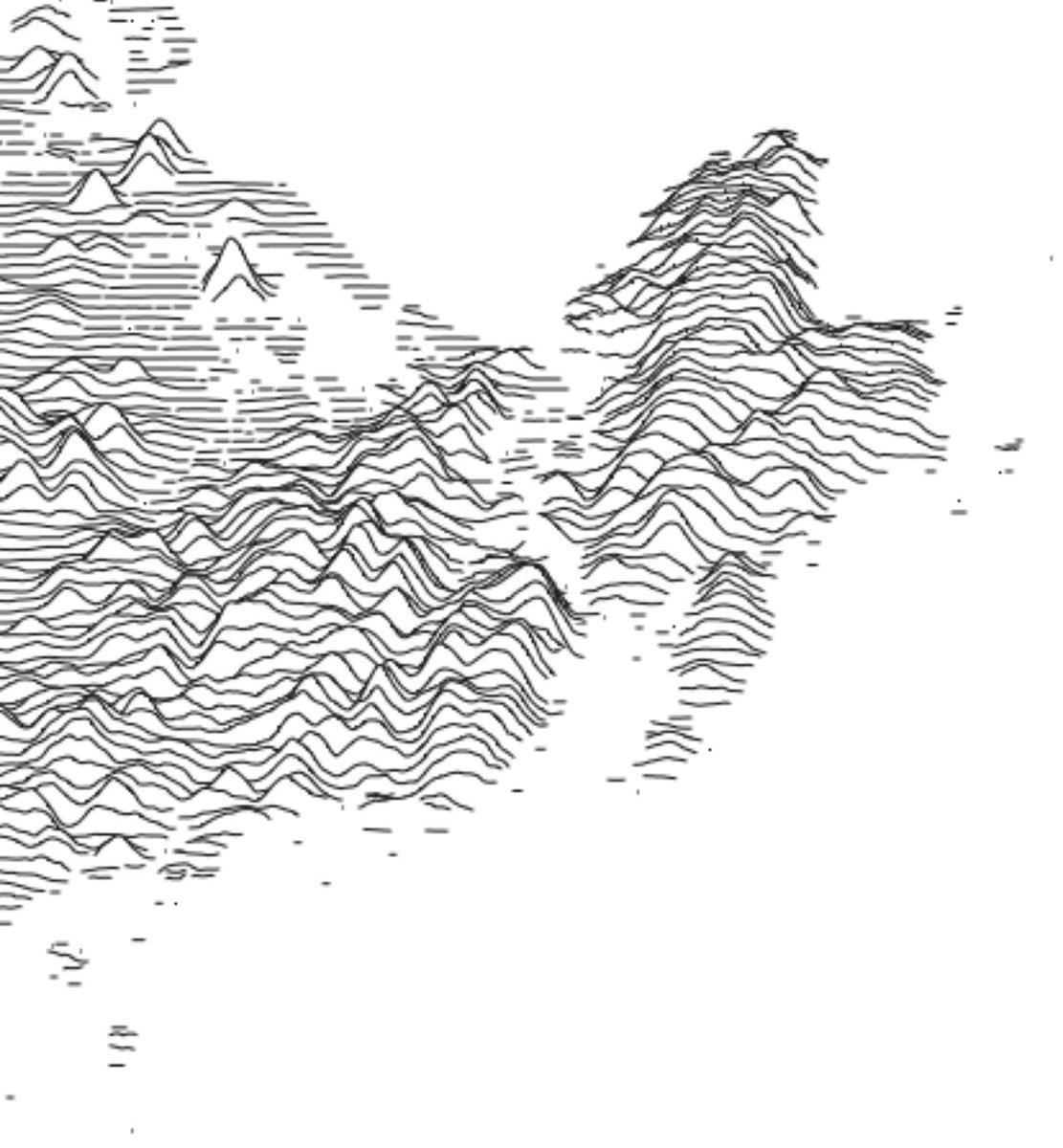 @anvaka @flowingdata @newsycombinator @kottke It works and it's amazing! Thanks so much 😊