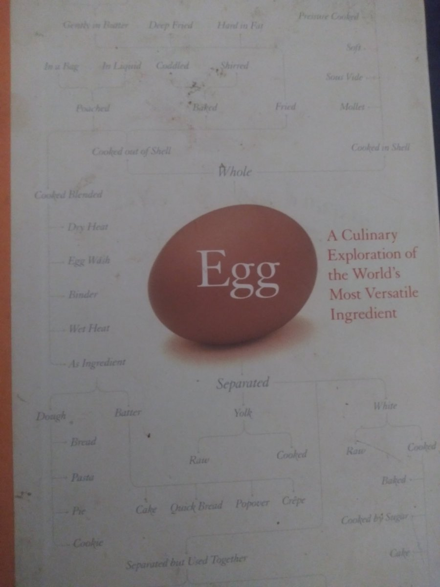 @ChickSpinster @sadolan I have a whole cookbook devoted to eggs. There's nothing I love more than cooking eggs