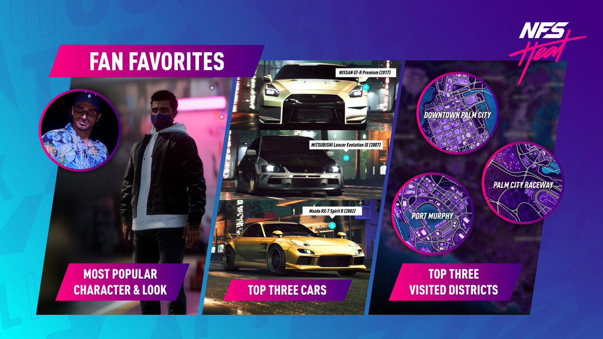 These might be the most popular, but what are your faves in #NFSHeat?
