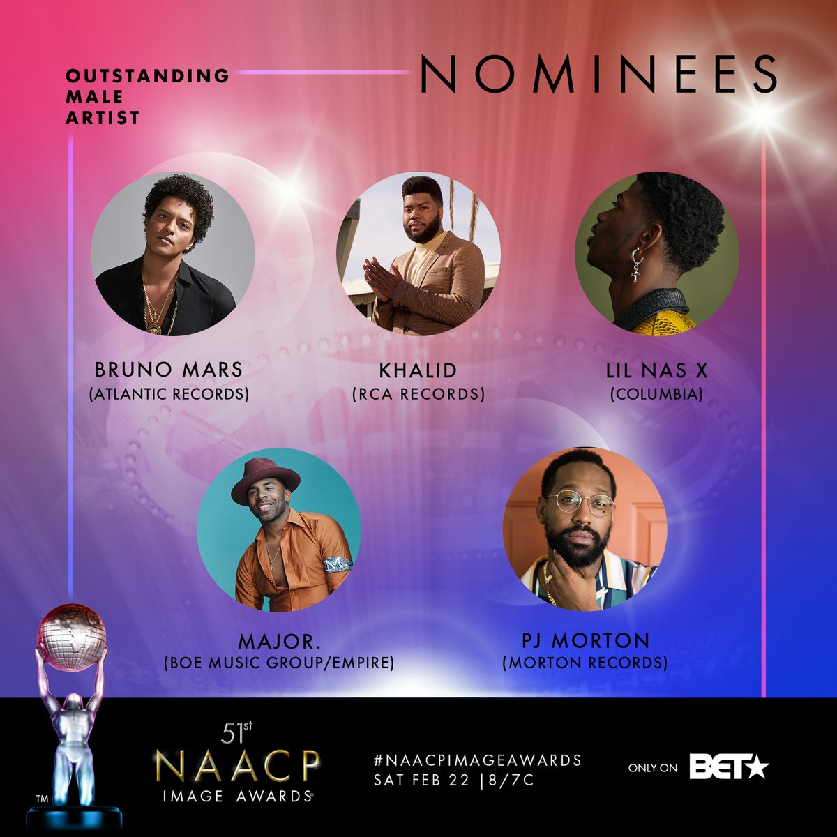 Nominees for Outstanding Male Artist are @BrunoMars, @thegreatkhalid, @LilNasX, @nowthatsMAJOR, and  @PJMORTON #NAACPImageAwards
