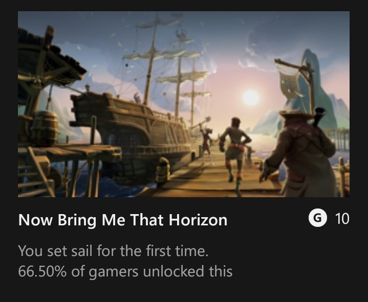 """Someone please correct me if im wrong because im pretty bad a math, but if only 66.5% of people have the """"Now bring me that horizon"""" achievement does that mean over 3.3 million players out of 10 million never even set sail? #SeaOfThieves #BeMorePirate"""