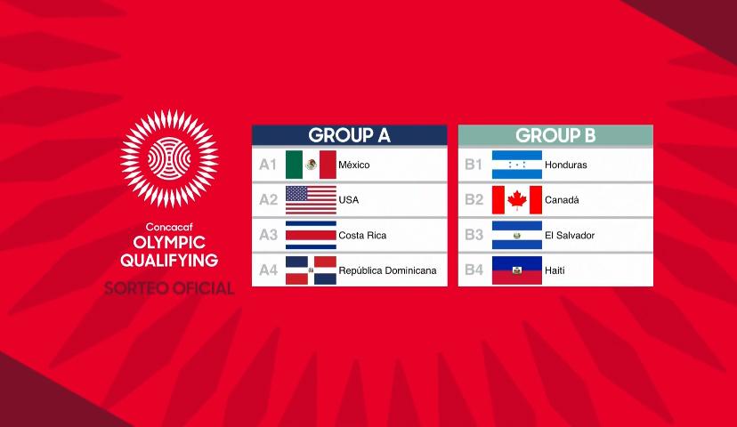 Eliminatoria final de CONCACAF para Juegos Olimpicos de Tokio, Japon 2020.  El Salvador en grupo B. EN4g2HcUUAADtob?format=jpg&name=900x900