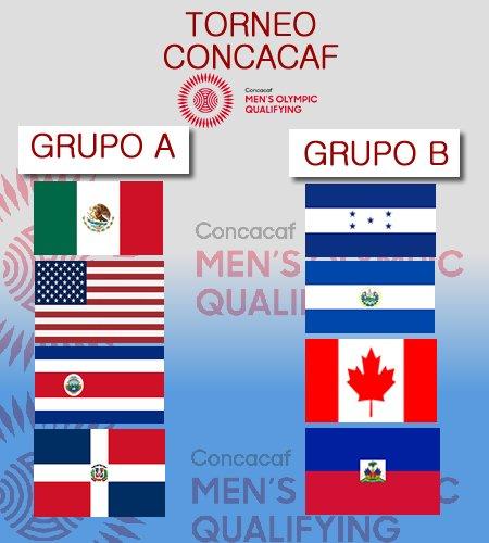 Eliminatoria final de CONCACAF para Juegos Olimpicos de Tokio, Japon 2020.  El Salvador en grupo B. EN4mowHU8AAvBMf?format=jpg&name=small