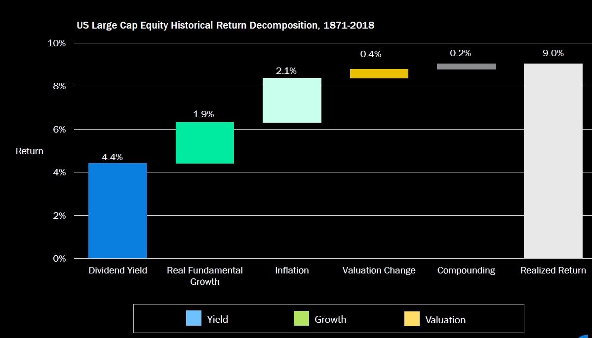 Почему индекс фондового рынка такой эффективный?
