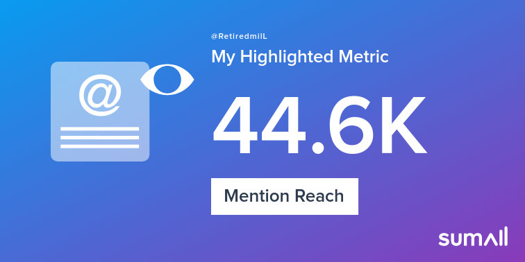 My week on Twitter 🎉: 27 Mentions, 44.6K Mention Reach. See yours with sumall.com/performancetwe…