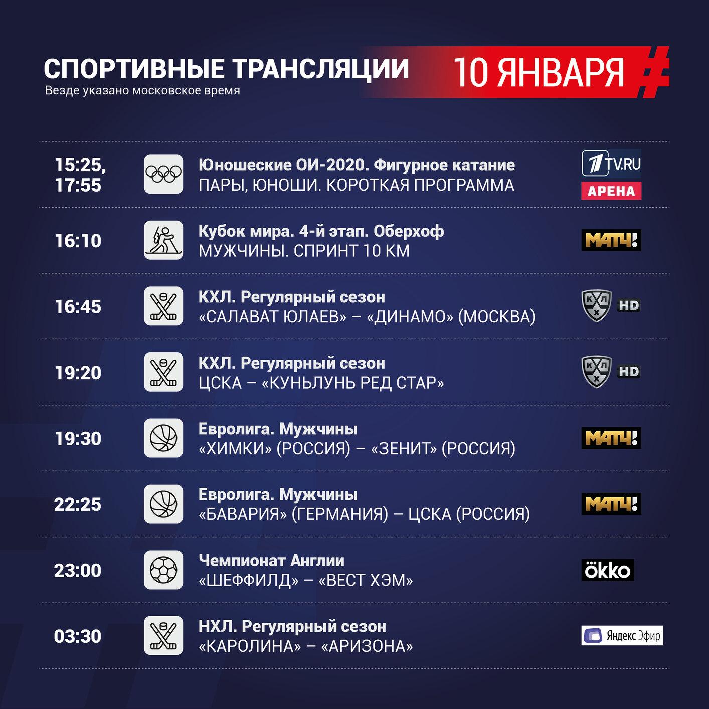 Спортивная телепрограмма матч тв на 10 января