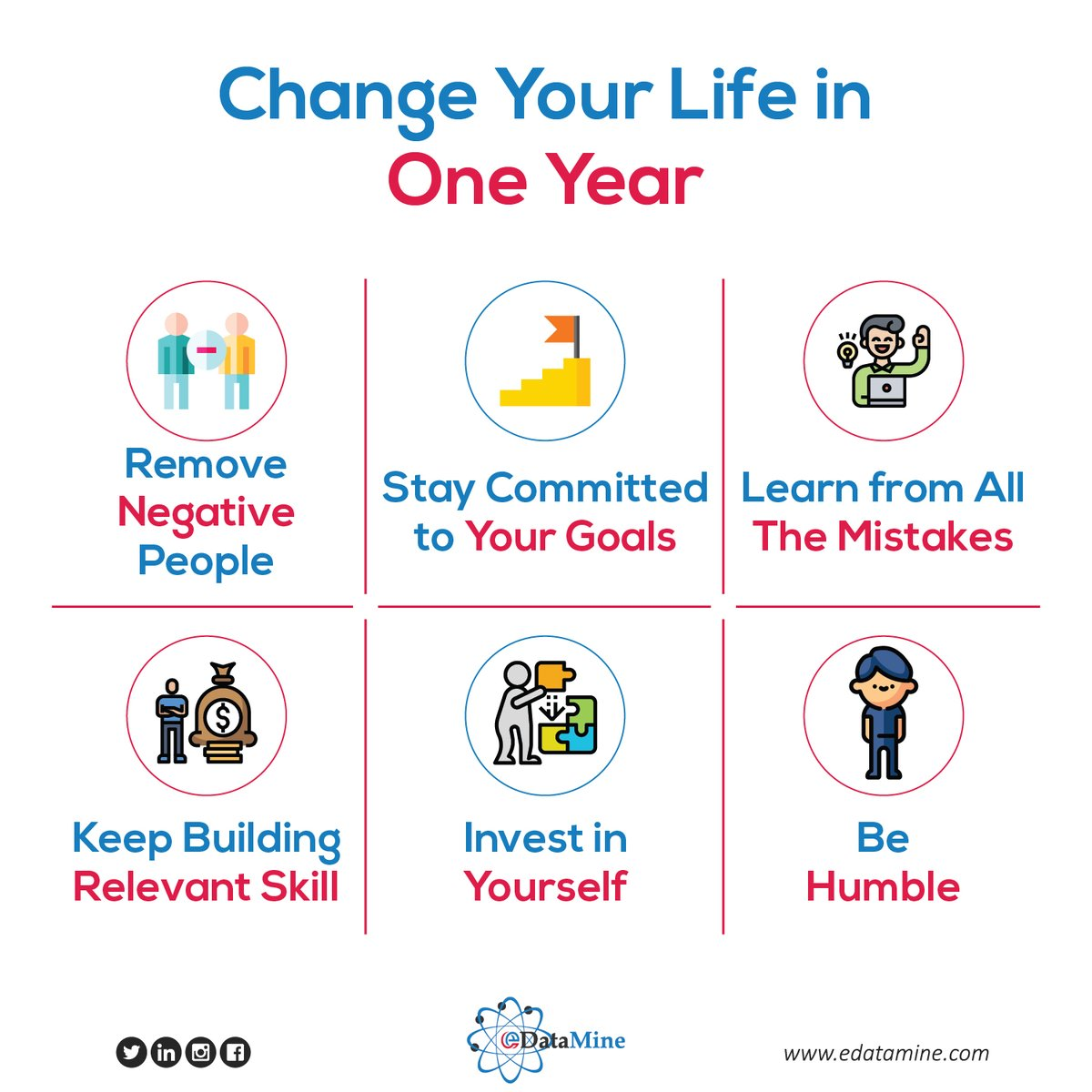 A lot can happen in a year, change it for the better by removing/doing these things.  #entrepreneurslife #businessminded #fearlessmotivation #mindsetshift #gogetter #businessadvice  #quotes4you #millionairementor #thinkandgrowrich  #billionairequotes #successdiaries #edataminepic.twitter.com/8LuWjqBtk2