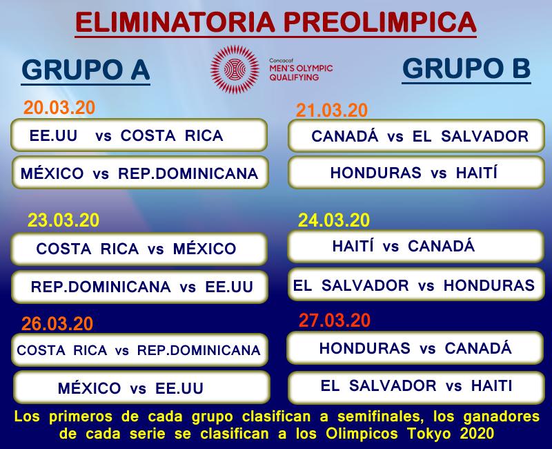 Eliminatoria final de CONCACAF para Juegos Olimpicos de Tokio, Japon 2020.  El Salvador en grupo B. EN7cpgiX0AADQYf?format=png&name=900x900