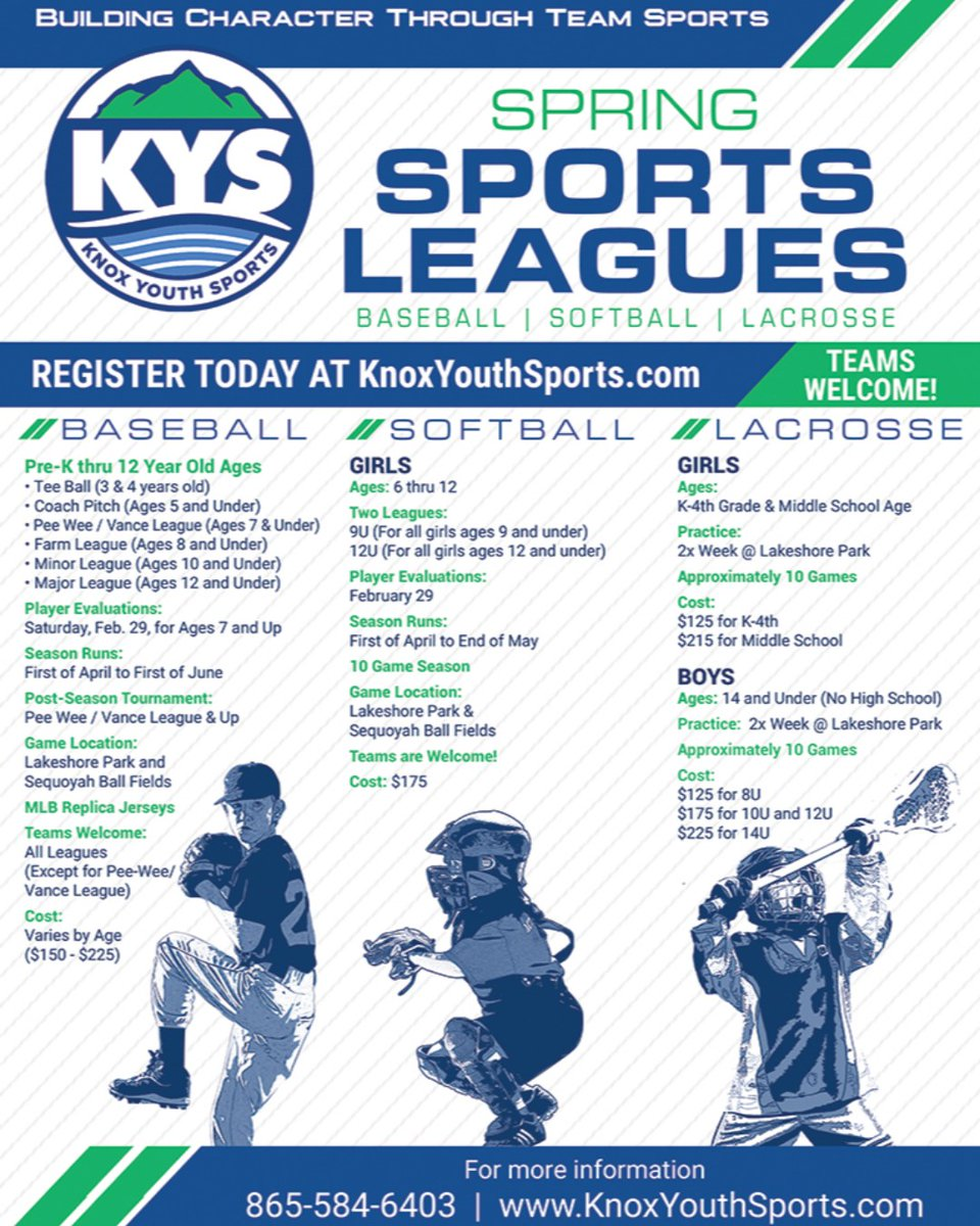 Knox Youth Sports Knoxyouthsports Twitter