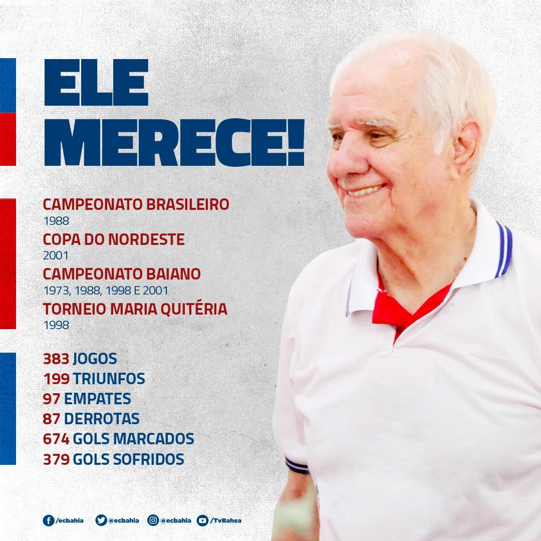 Homenageado pelo clube, Mestre @evaristo_macedo é um dos técnicos com mais conquistas e jogos na história tricolor  https://bit.ly/37XXr9g #NovoCT pic.twitter.com/gj6RPvSfqn