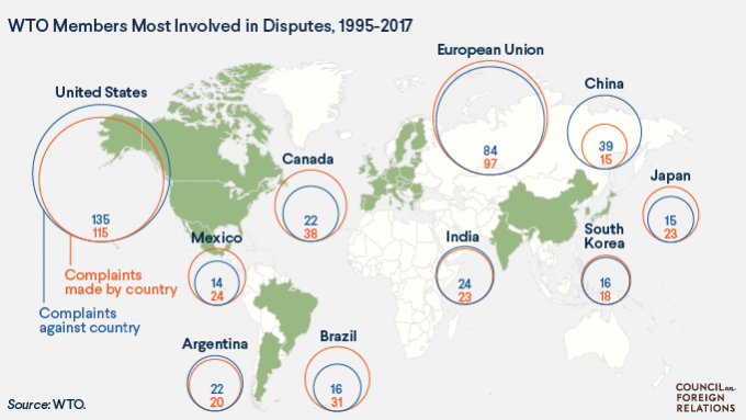 More global trade = more global trade spats. How do the disputes get resolved? on.cfr.org/35DLfZp