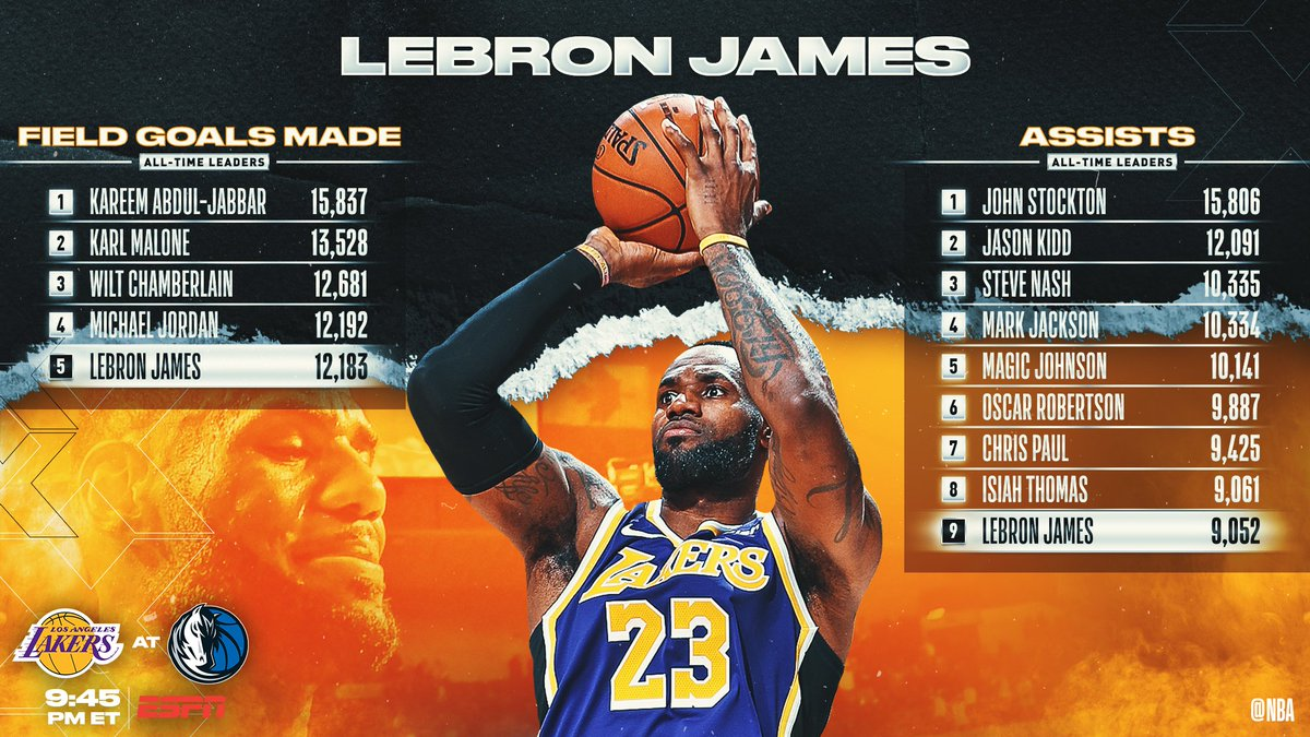 👑 @KingJames is seeking more @NBAHistory tonight... as he can move up to 4th all-time in FIELD GOALS MADE and 8th all-time in ASSISTS!  🏀: @Lakers / @dallasmavs  ⏰: 9:45pm/et📺: ESPN