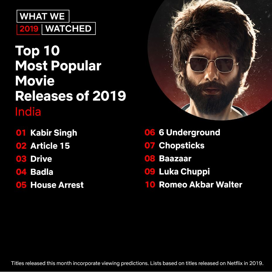 "Netflix India on Twitter: ""The most popular releases of 2019 for India! Is  your favourite among them?… """