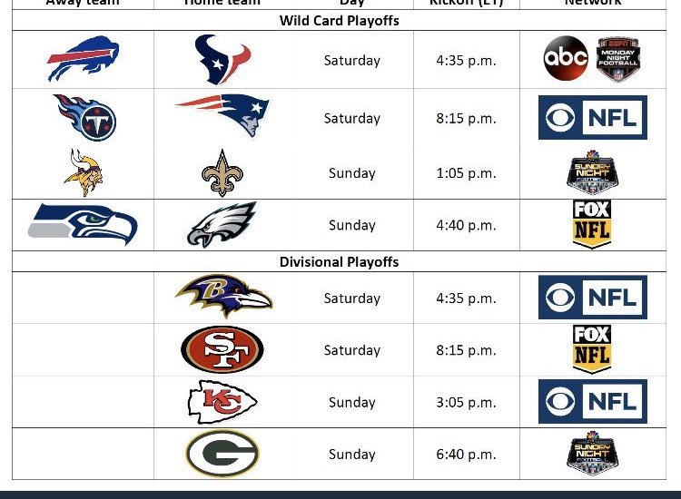 Chris Davis On Twitter Nfl Playoff Schedule For Those Keeping Score At Home
