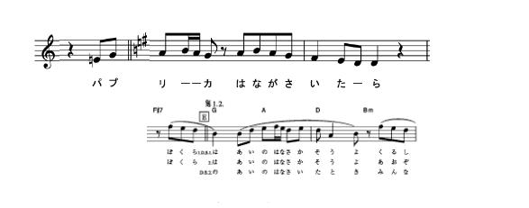 米津玄師 パプリカ 類似の曲