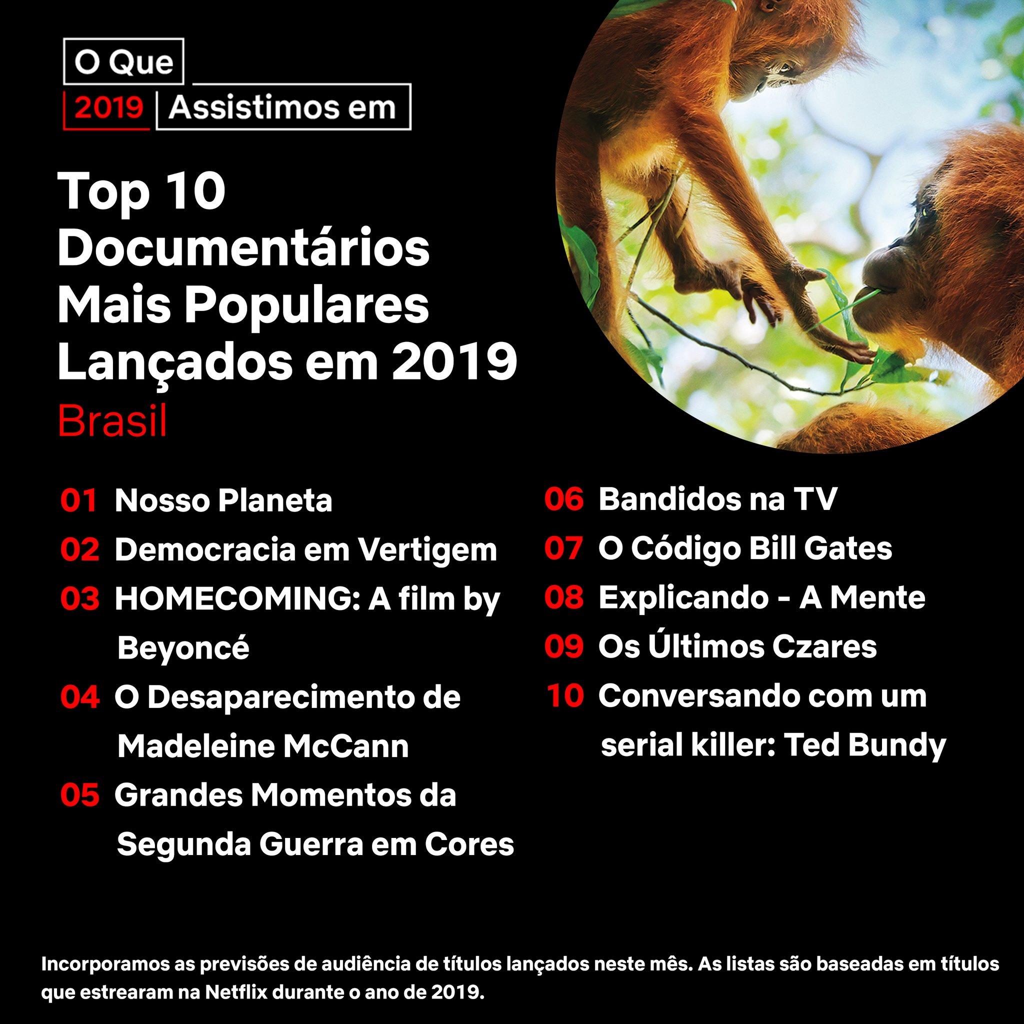 Netflix | Saiba quais foram os filmes e séries mais vistos no Brasil em 2019