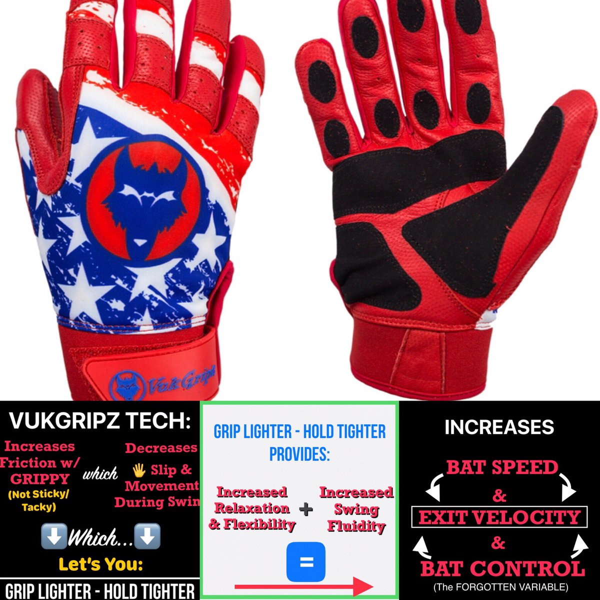 HIT THE  FARTHER w/ VUKGRIPZ!  VukGripz #science & #physics explains it in the picture!   GRIPPY outperforms STICK/TACKY any day!  #hittingcoach #baseball #softball #baseballplayer #softballplayer #battinggloves #vukgripz #dingers #exitvelocity #batspeed #batcontrolpic.twitter.com/i9exXREfDg