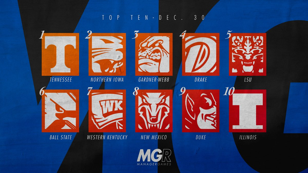 🚨RANKINGS SEASON DEBUT🚨 @Vol_MbbManagers are at the Rocky Top of the Rankings going into 2020 & a top 10 appearance by @DukeMBB.   Check out where your team is ranked here: