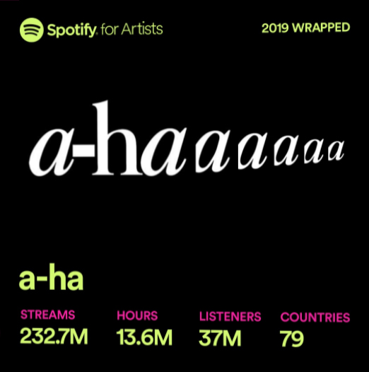 Wow - thank you to everyone for listening in 2019!   Wishing you all a Happy New Year, and we hope to see many of you on the road in 2020!   #spotifywrapped2019 <br>http://pic.twitter.com/4nyMj6nzBO